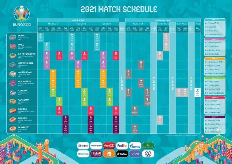 לוח המשחקים של יורו 2020